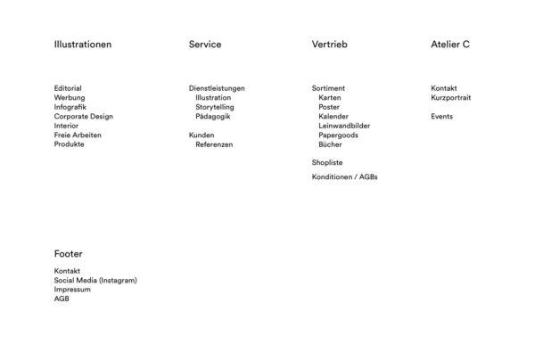 herr-buerli-atelier-c-website-sitemap