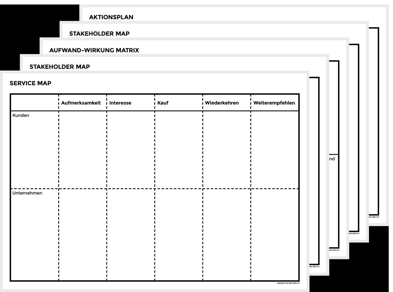 herr-buerli-service-map-stakeholder-canvas