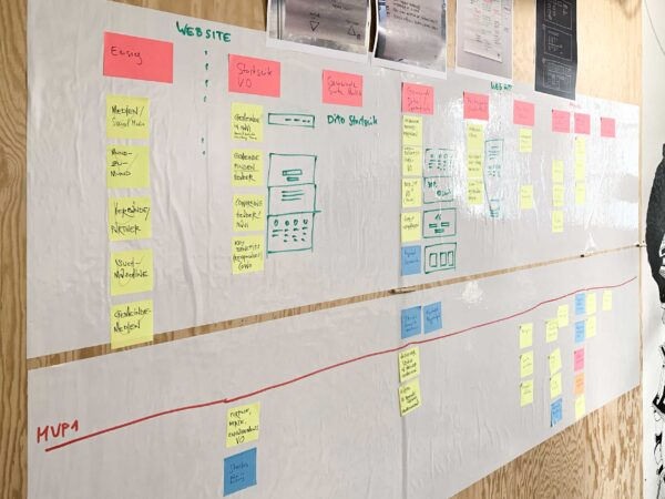 Herr-Buerli-Workshop-VillageOffice-Storymapping